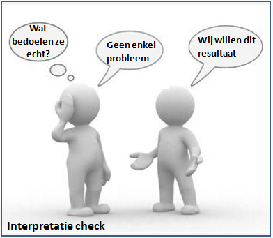 interpretatie check