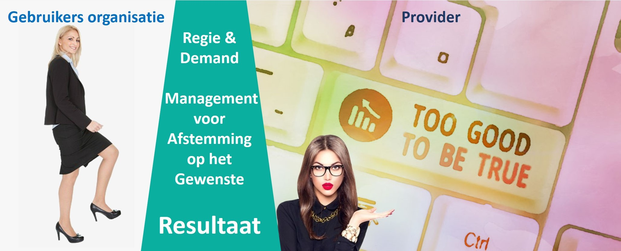 Regie & Demand Management processen